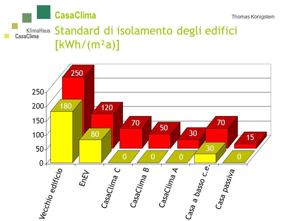 Standard di isolamento degli edifici [kWh/(m²a)]